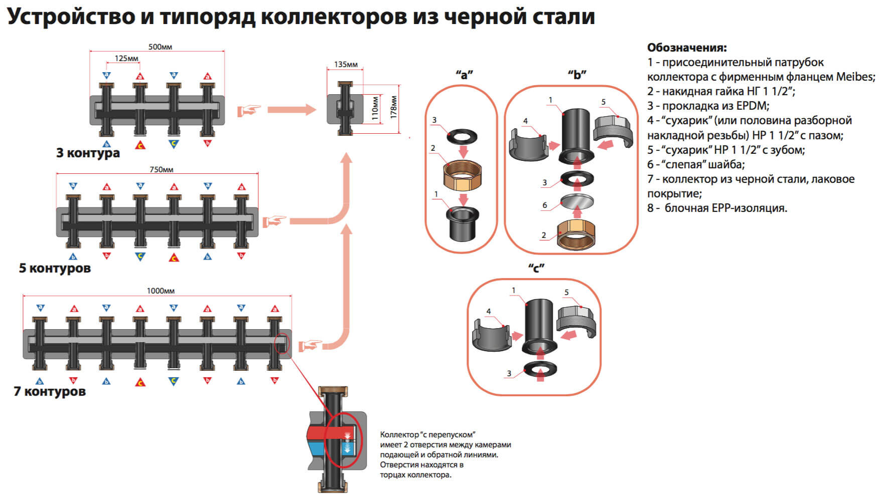 Схемы подключения коллекторны