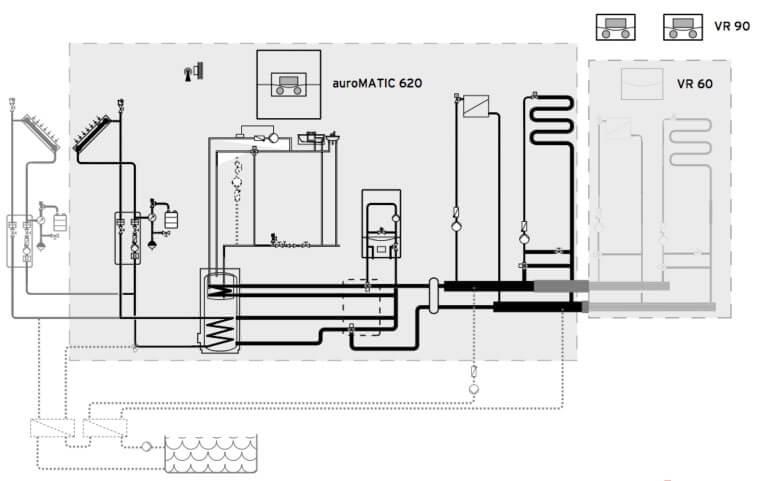 auromatic vrs 620 3 kaskadnyj regulyator dlya solnechnykh sistem