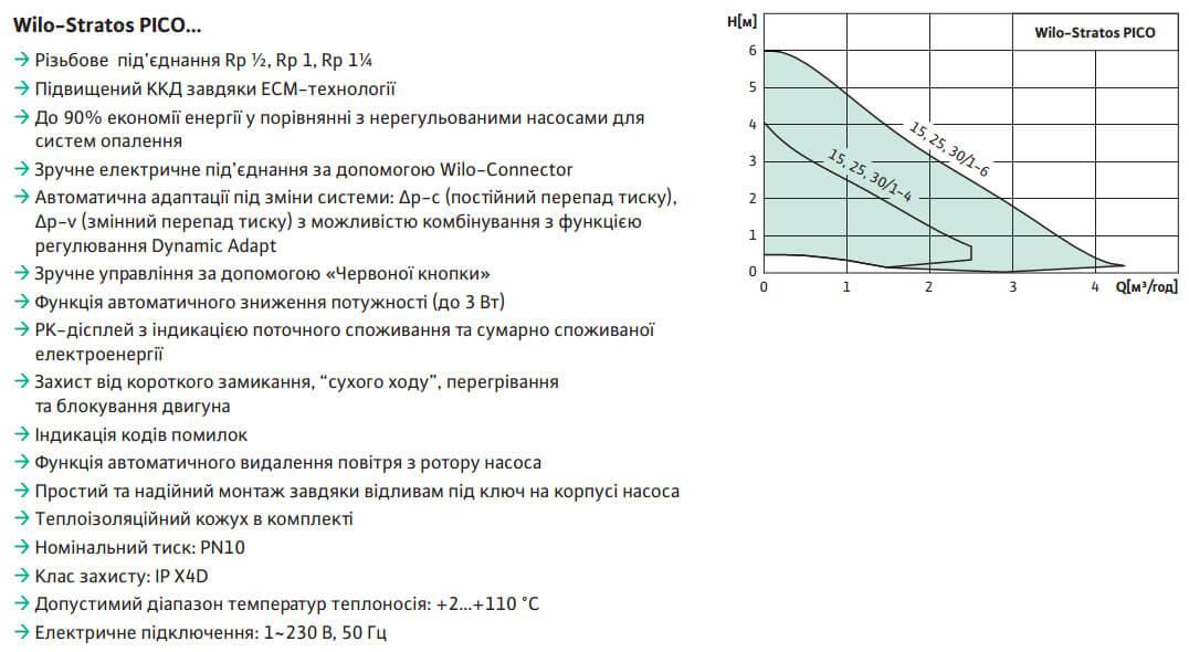 tsirkulyatsionnyj nasos wilo stratos pico 15 1 4 130 energosberegayushchijustanovka1